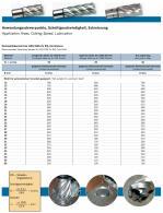 PROJAHN Kernbohrer Set 7-tlg. HSS-Co 8% Ø 12 - 22 mm Weldonschaft