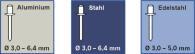 PROJAHN Profi-Hebelnietzange für Ø 3 - 6,4 mm