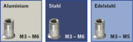 PROJAHN Profi-Blindnietmutternzangen Set 5-tlg. für M3 - M6